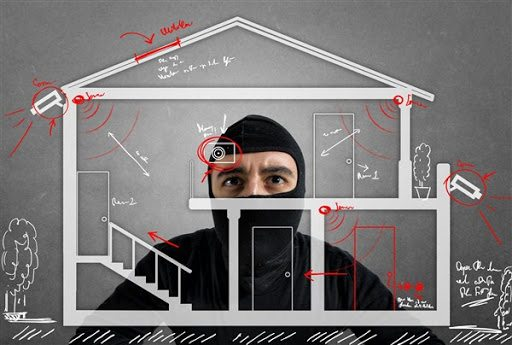 Best home security systems, Residential home security