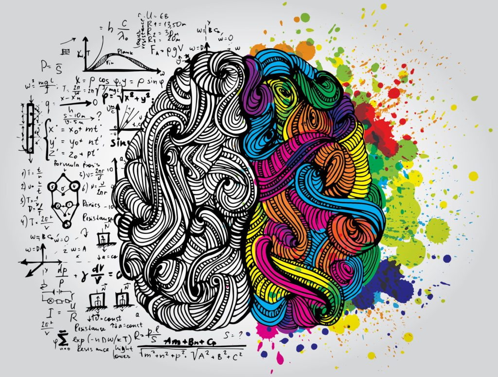 Right Brain, Left Brain, BrainStyles