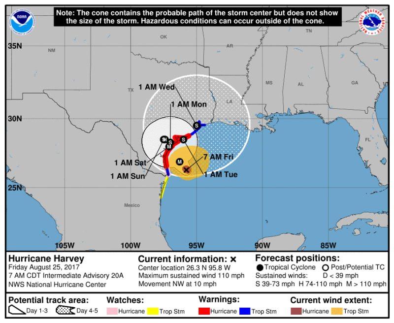 Effects of Hurricane Harvey